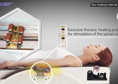 Nuga Best N5 infrarood warmte behandeling